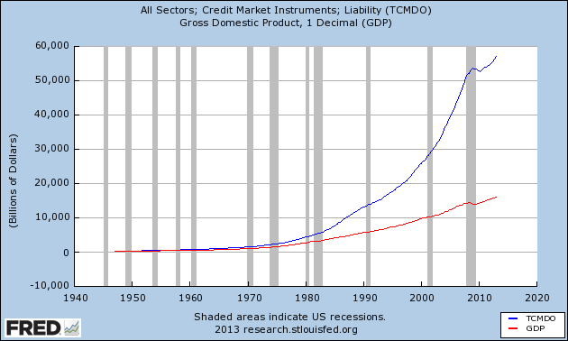 Total-Debt-Growth-vs.-GDP-Growth