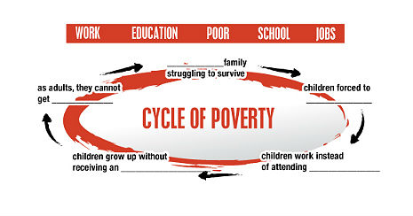 cycleofpovertydsdsdsd
