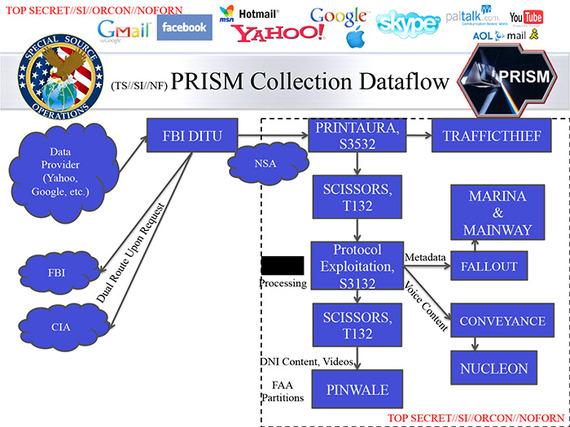 prism-slide-7-thumb-570x427-129249