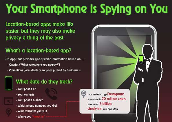 smartphone-is-spying-on-you