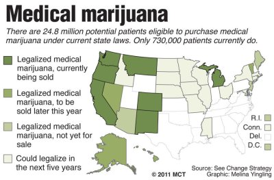 med-marijuana