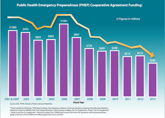 Public-Health-Funding.0