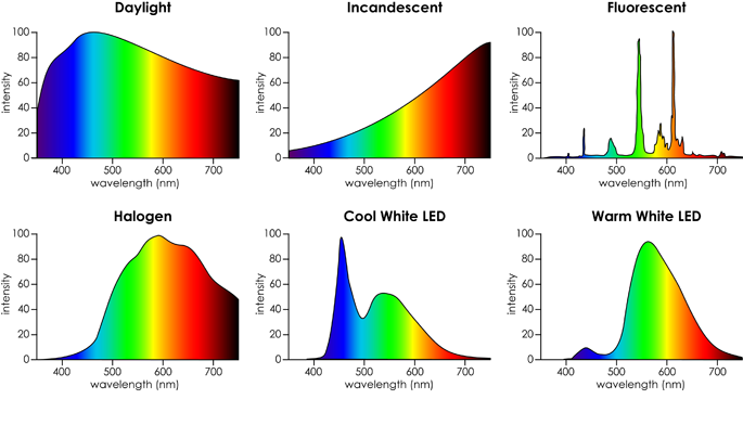 spectral_responses2