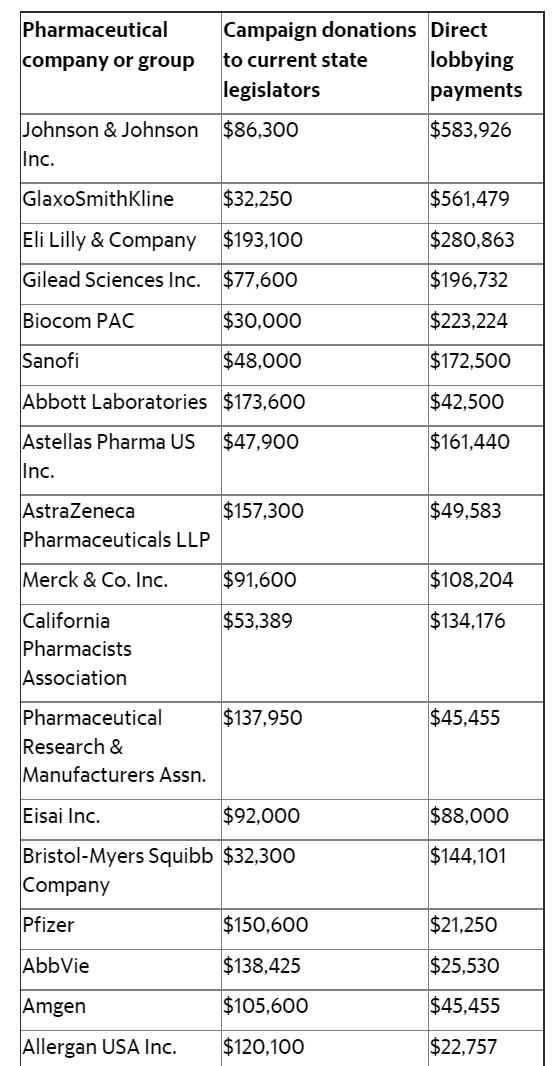 vaccine-bribes-phrmaceutical-corruptiony