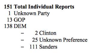 151-individual-reports.png