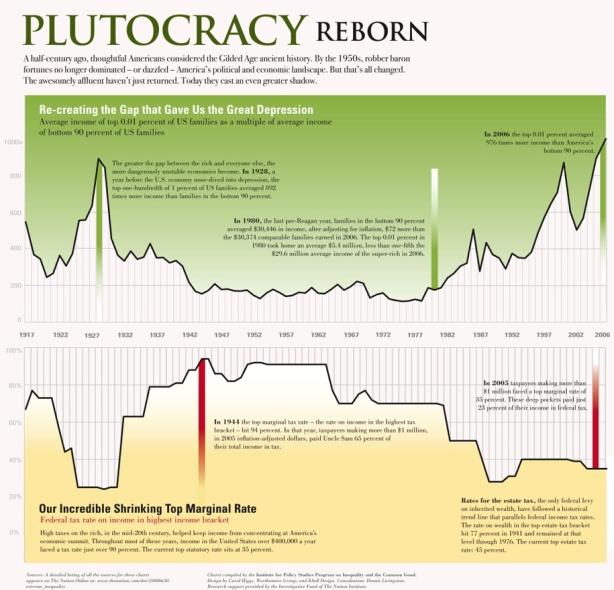 plutocracy.jpg