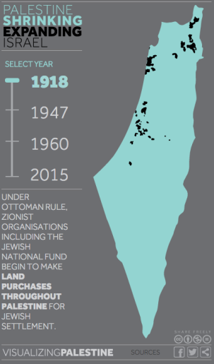visualizing-palestine-1918