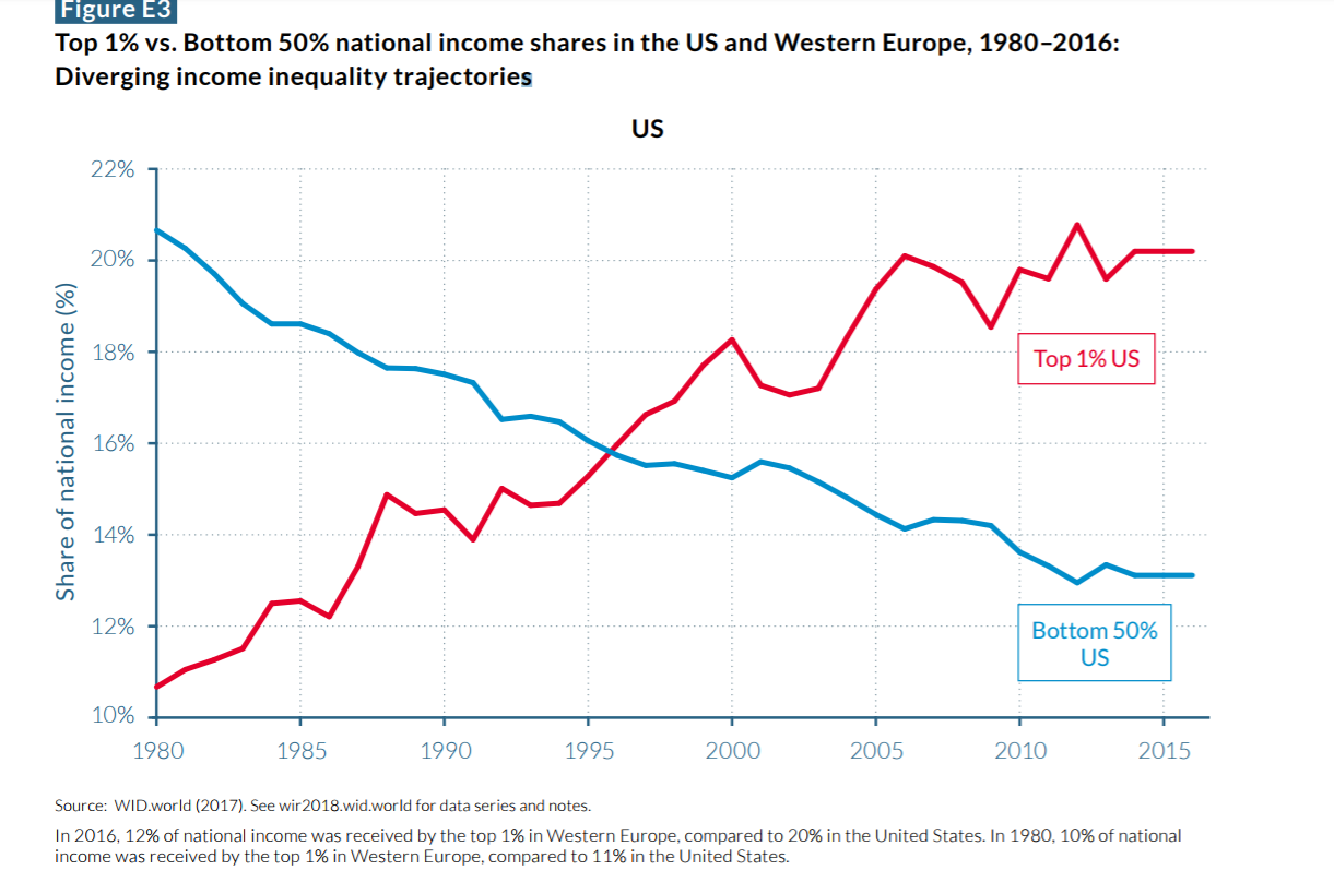 income-inequality-