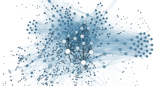 Social_Network_Analysis_Visualization-620x342.png