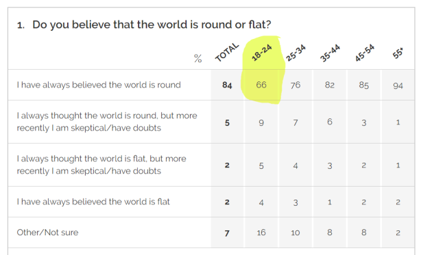 stupid-flat-earthers