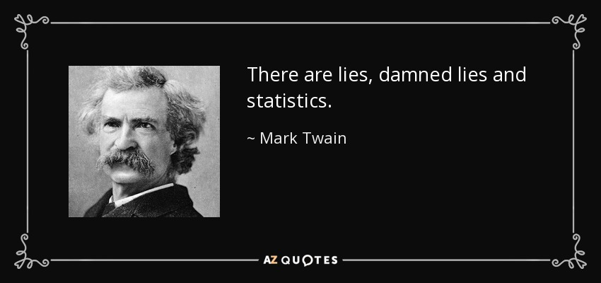 quote-there-are-lies-damned-lies-and-statistics-mark-twain-29-86-34