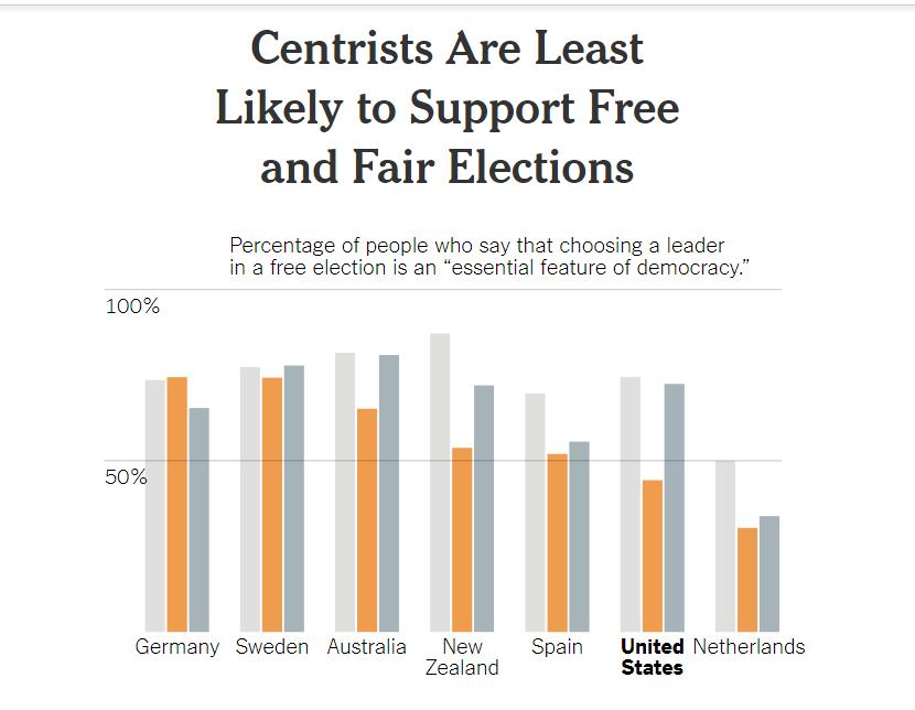 centrist-authoritarians.png