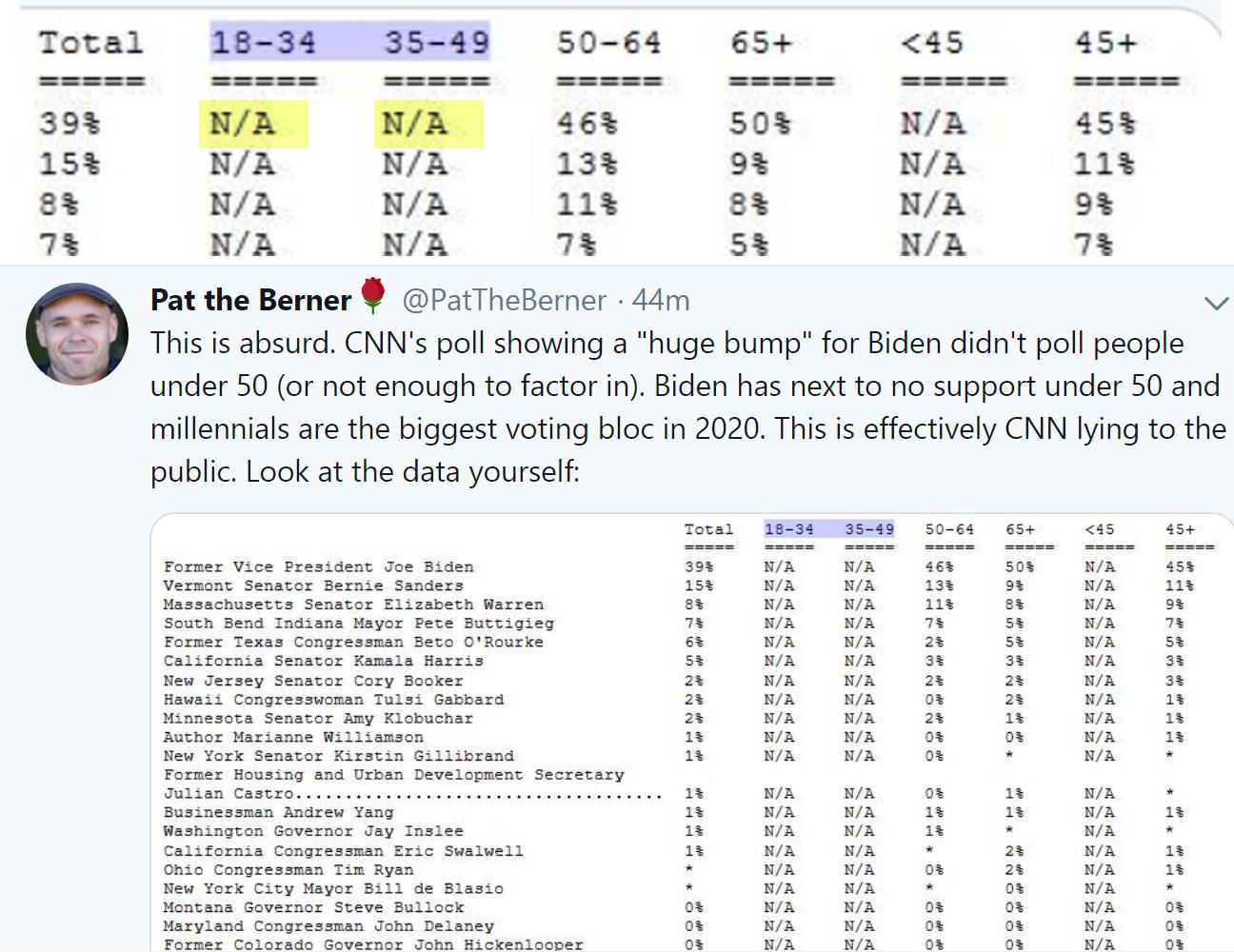 CNN-RIGGED-POLL-UNDER-20 copy