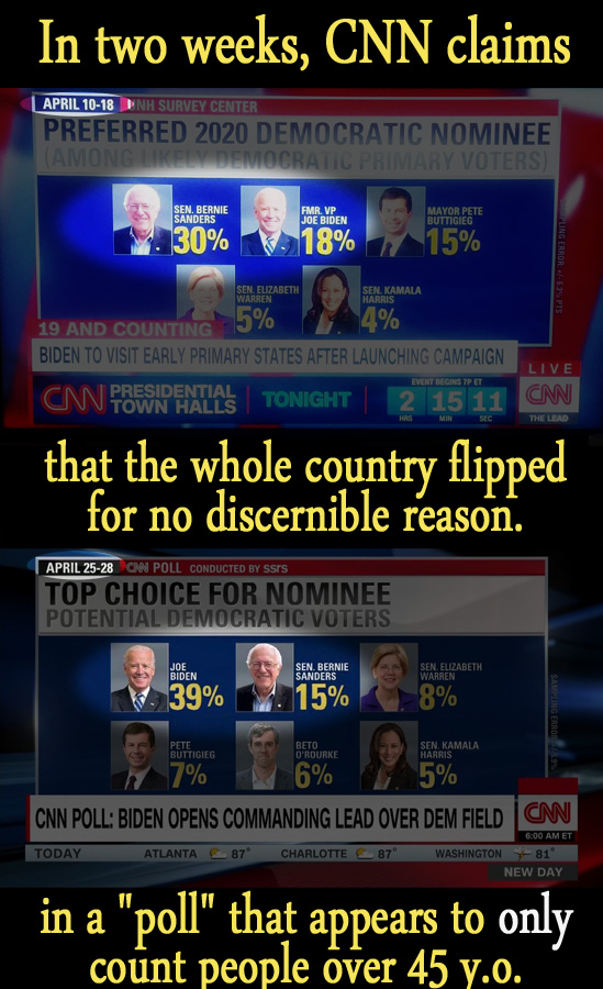 CNN-POLLS-LIE copy