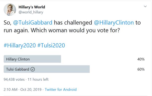 hillary-poll-tulsi